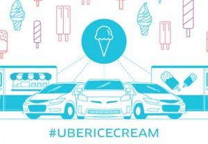 Brand Uber